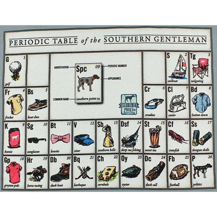 The Southern Periodic Table Convertedsoutherner